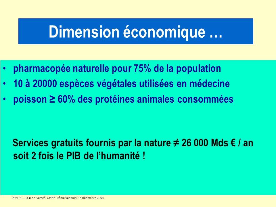 Dimension économique …