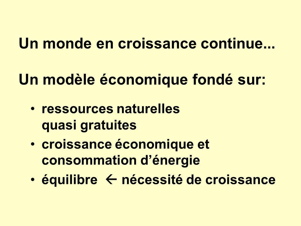 Un monde en croissance continue... Un modèle économique fondé sur: