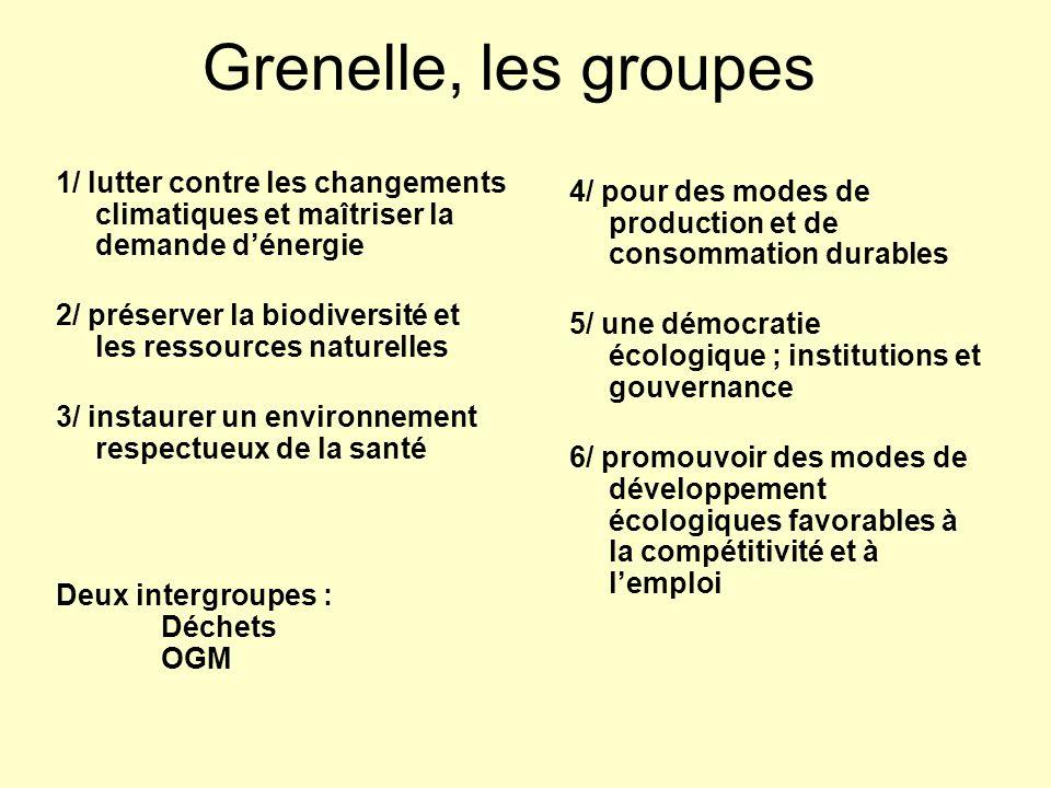 Grenelle, les groupes 1/ lutter contre les changements climatiques et maîtriser la demande d'énergie.