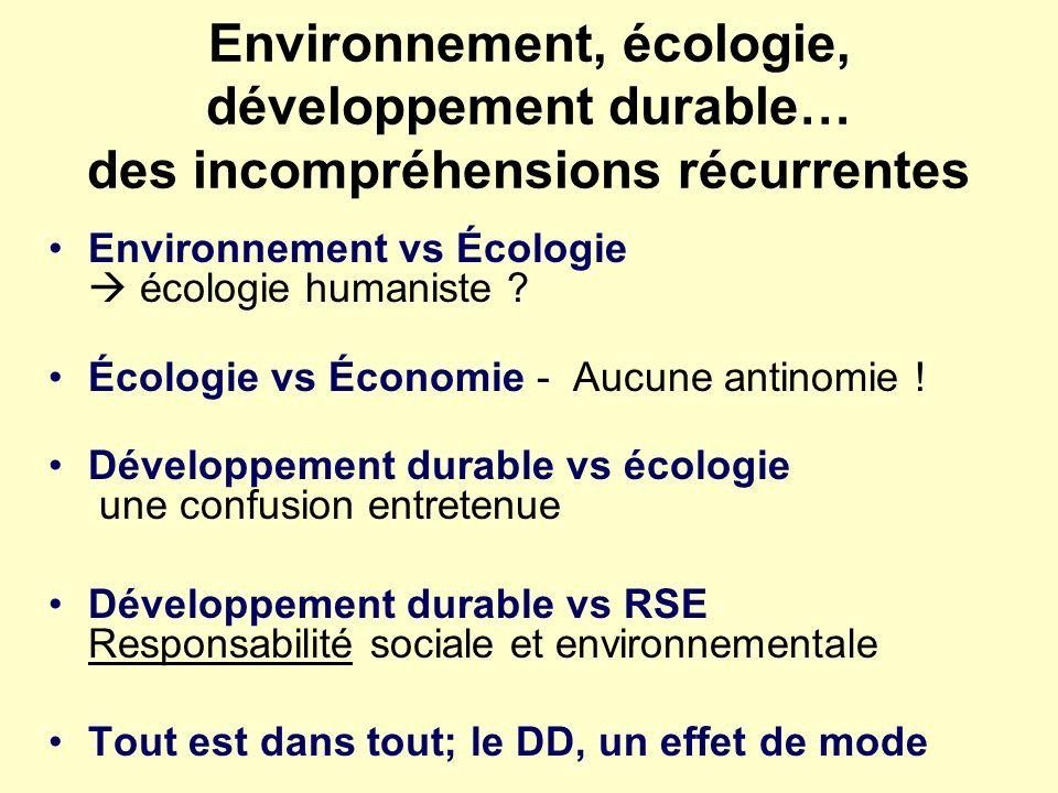 Environnement, écologie, développement durable… des incompréhensions récurrentes