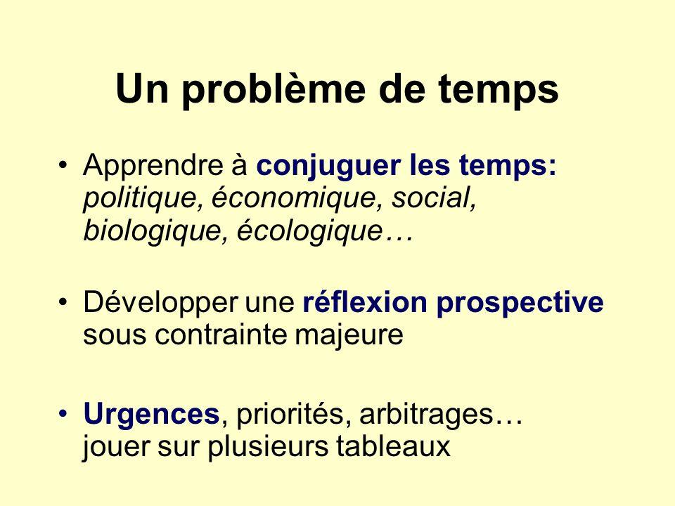 Un problème de temps Apprendre à conjuguer les temps: politique, économique, social, biologique, écologique…