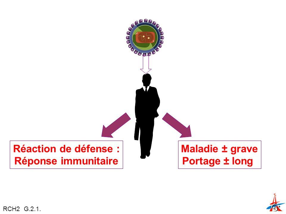 Réaction de défense : Réponse immunitaire Maladie ± grave