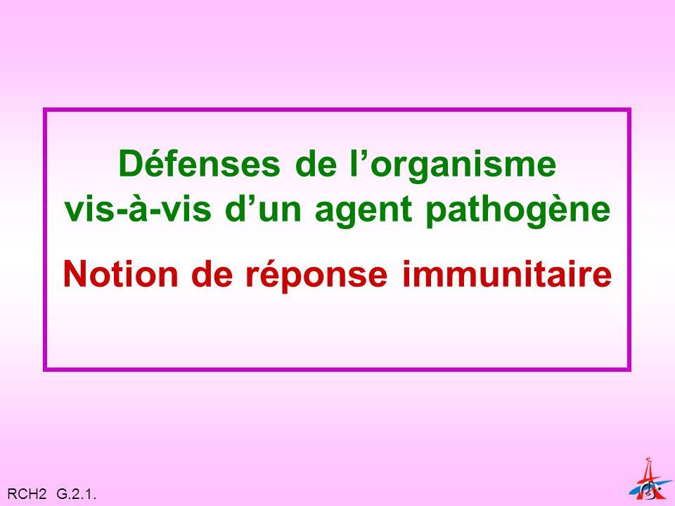 Défenses de l'organisme vis-à-vis d'un agent pathogène Notion de réponse immunitaire