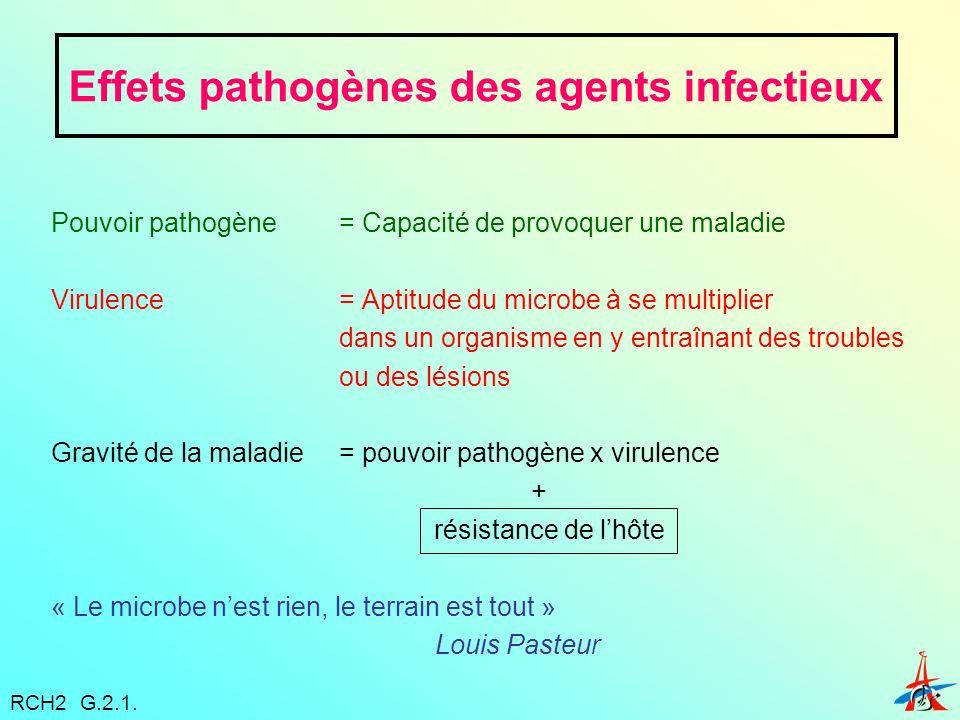 Effets pathogènes des agents infectieux
