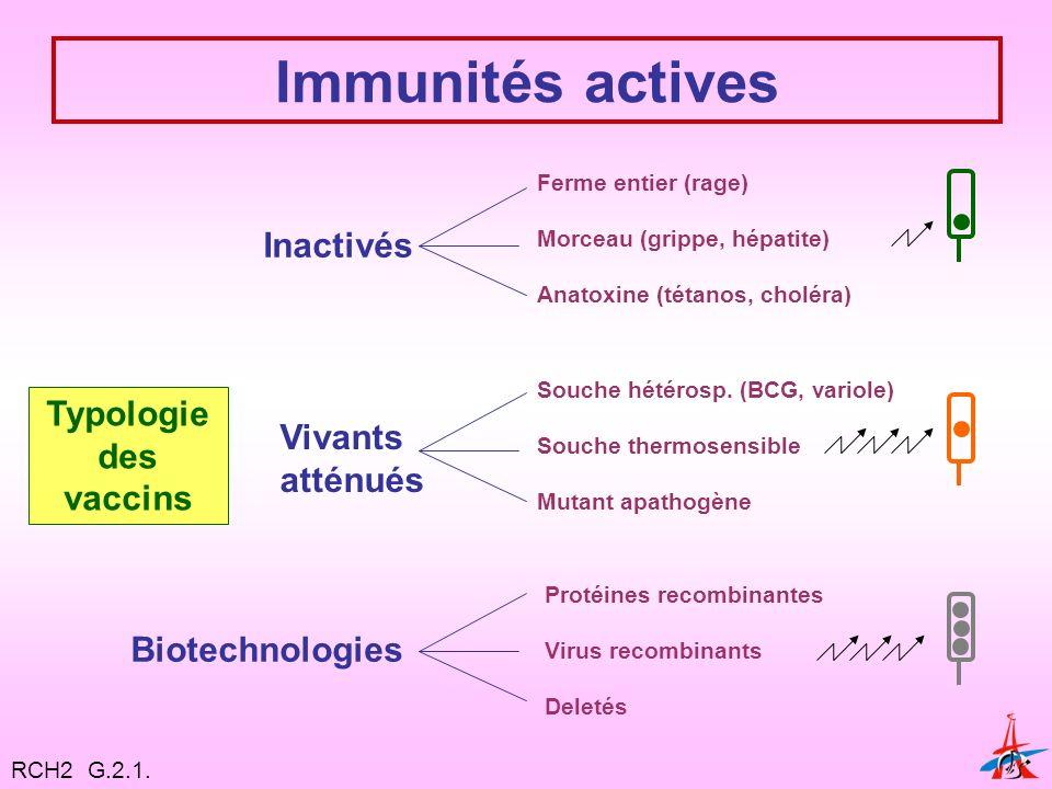 Immunités actives Inactivés Typologie des vaccins Vivants atténués
