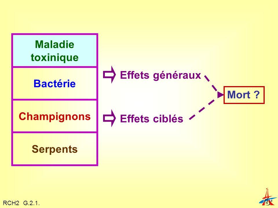 Maladie toxinique Bactérie Champignons Serpents