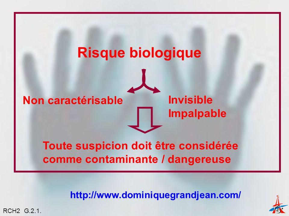 Risque biologique Non caractérisable Invisible Impalpable