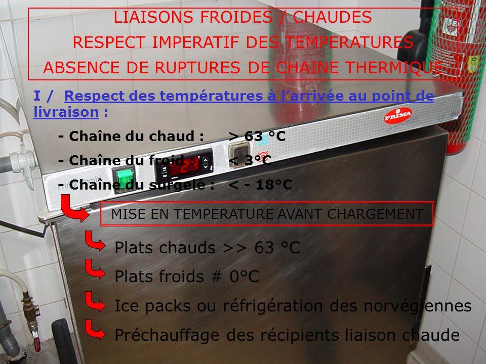 LIAISONS FROIDES / CHAUDES RESPECT IMPERATIF DES TEMPERATURES