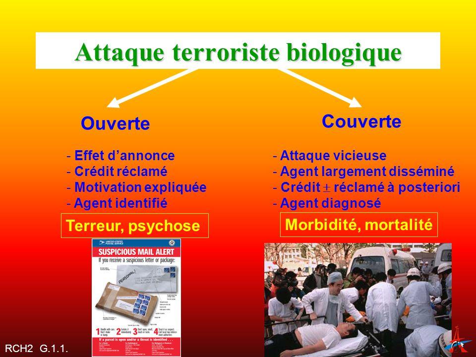 Attaque terroriste biologique