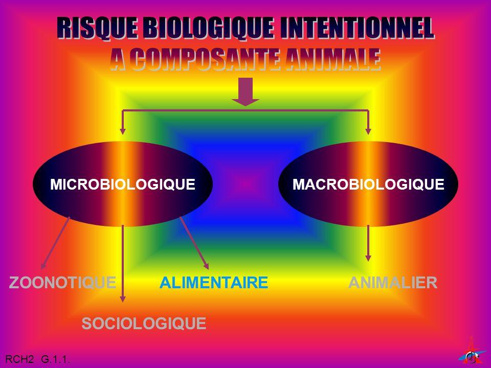 RISQUE BIOLOGIQUE INTENTIONNEL