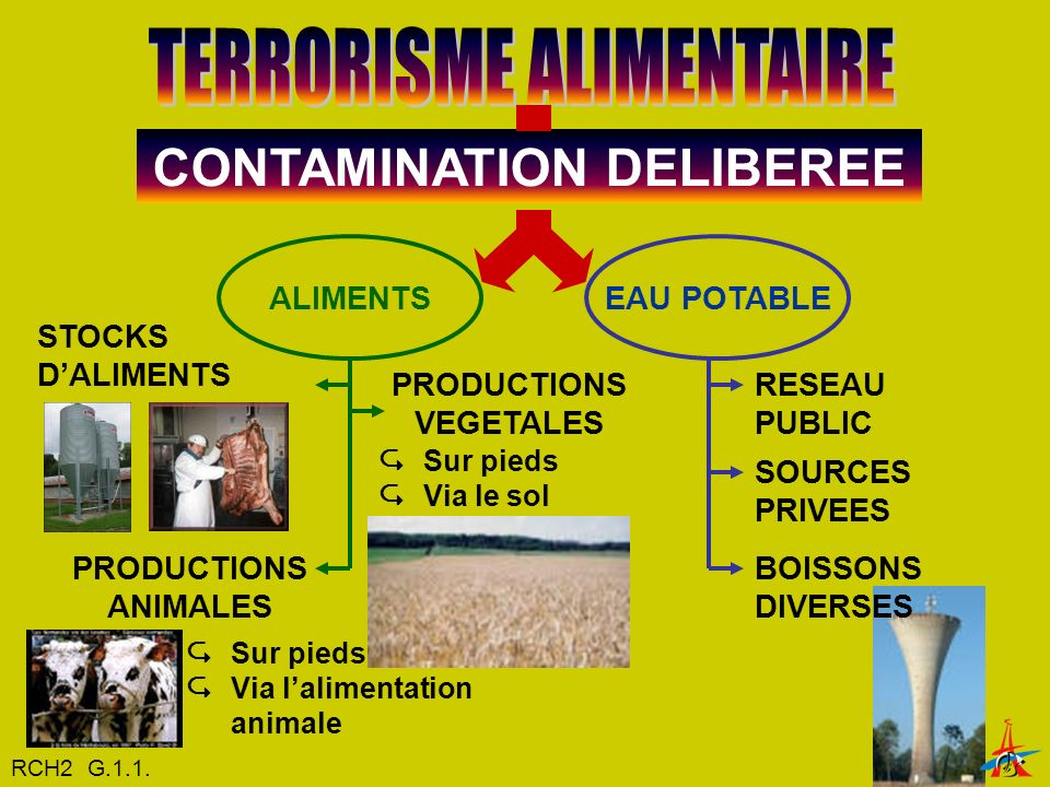 CONTAMINATION DELIBEREE PRODUCTIONS VEGETALES