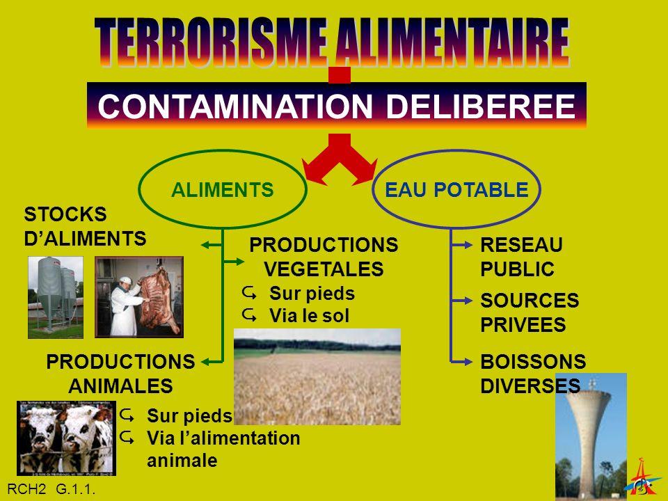 CONTAMINATION DELIBEREE PRODUCTIONS VEGETALES
