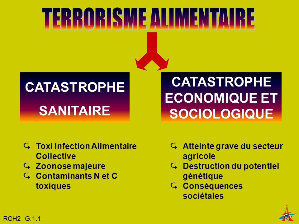 CATASTROPHE SANITAIRE CATASTROPHE ECONOMIQUE ET SOCIOLOGIQUE