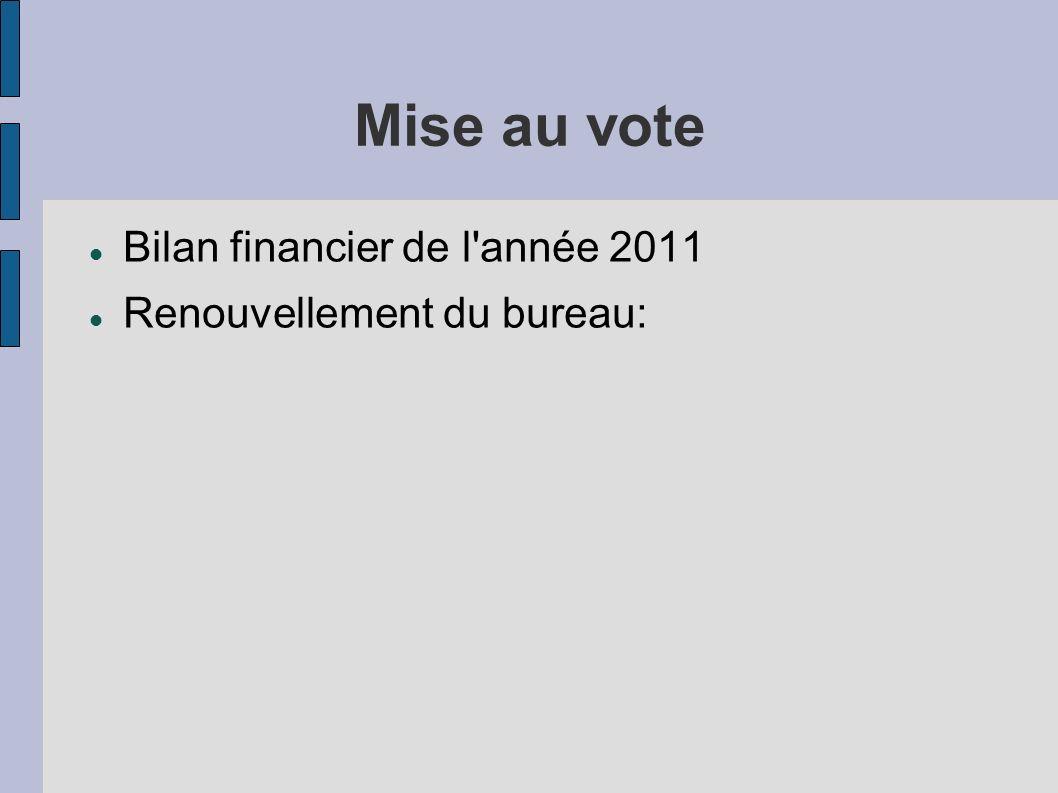 Mise au vote Bilan financier de l année 2011 Renouvellement du bureau: