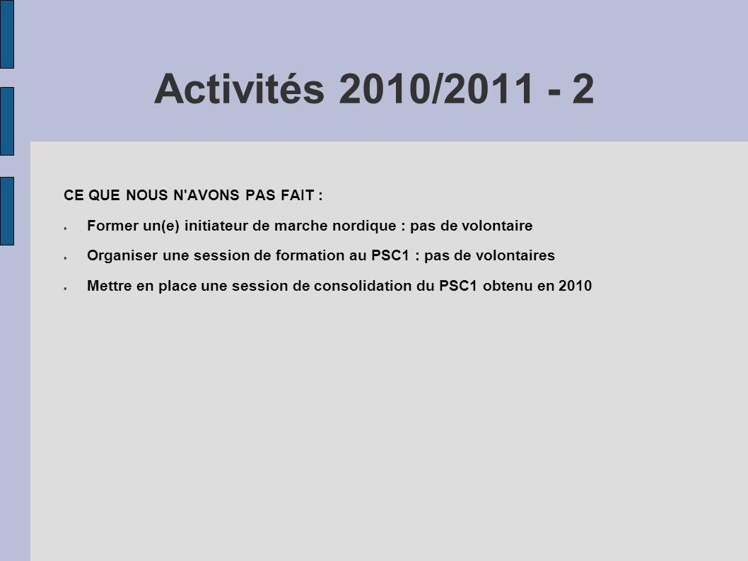 Activités 2010/2011 - 2 CE QUE NOUS N AVONS PAS FAIT :