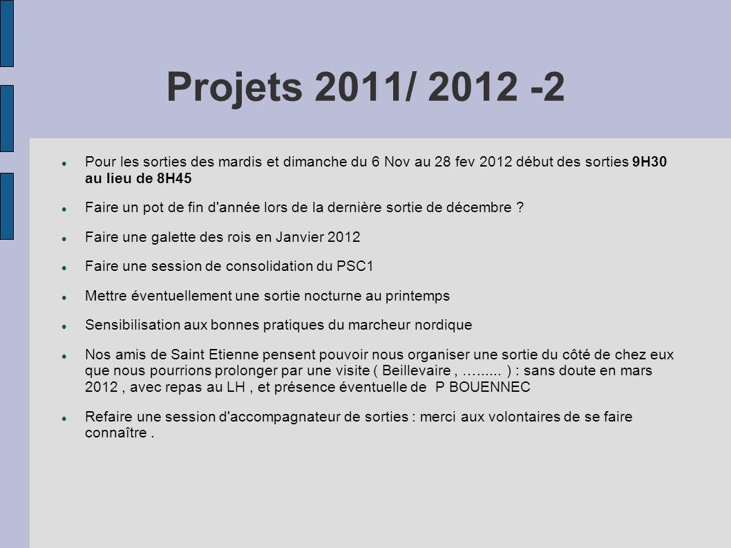 Projets 2011/ 2012 -2 Pour les sorties des mardis et dimanche du 6 Nov au 28 fev 2012 début des sorties 9H30 au lieu de 8H45.