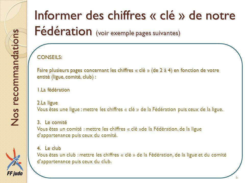 Informer des chiffres « clé » de notre Fédération (voir exemple pages suivantes)