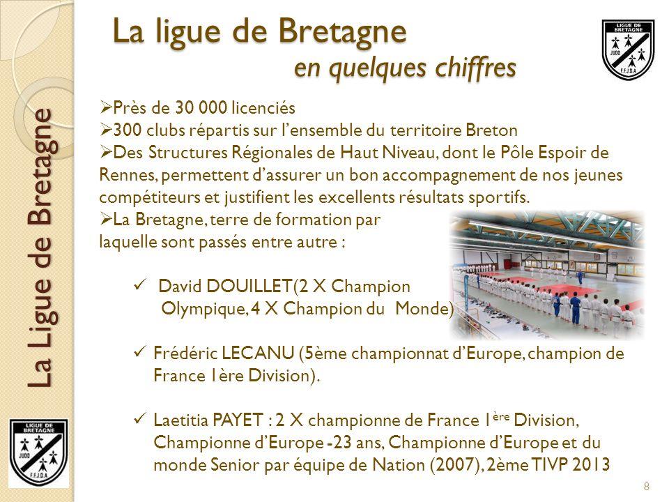 La ligue de Bretagne en quelques chiffres