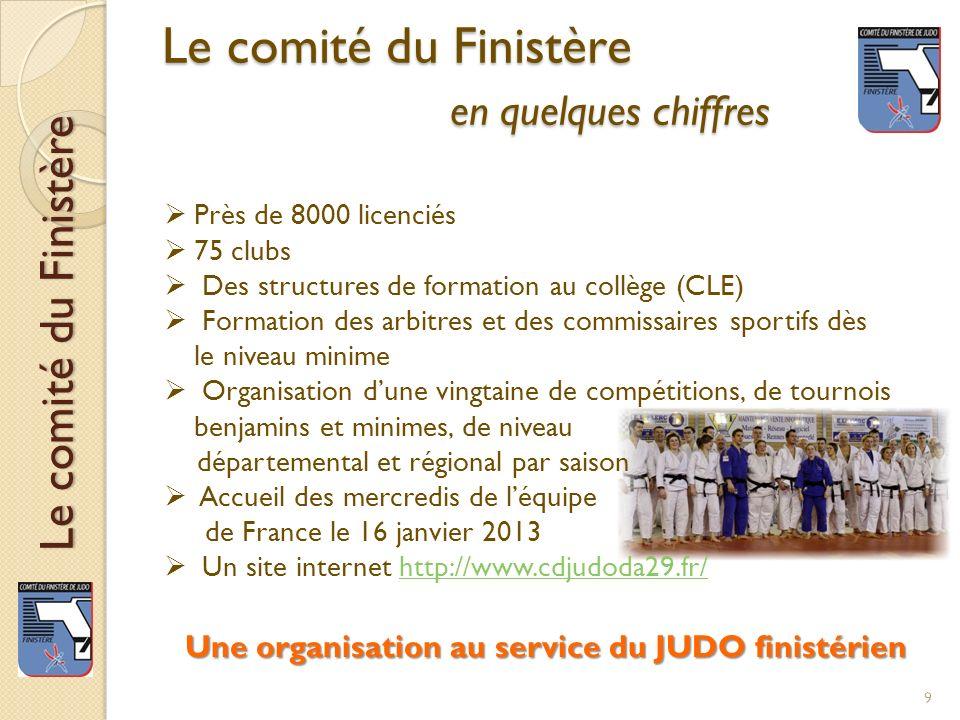 Le comité du Finistère en quelques chiffres