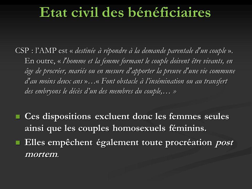Etat civil des bénéficiaires