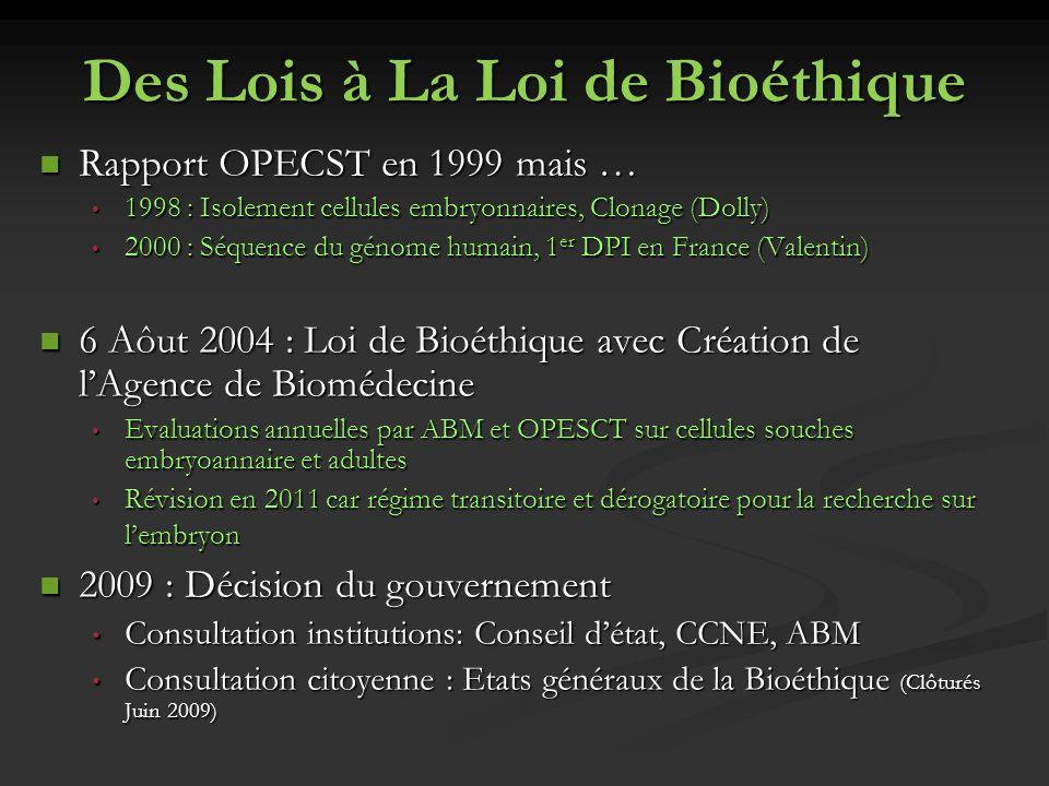 Des Lois à La Loi de Bioéthique
