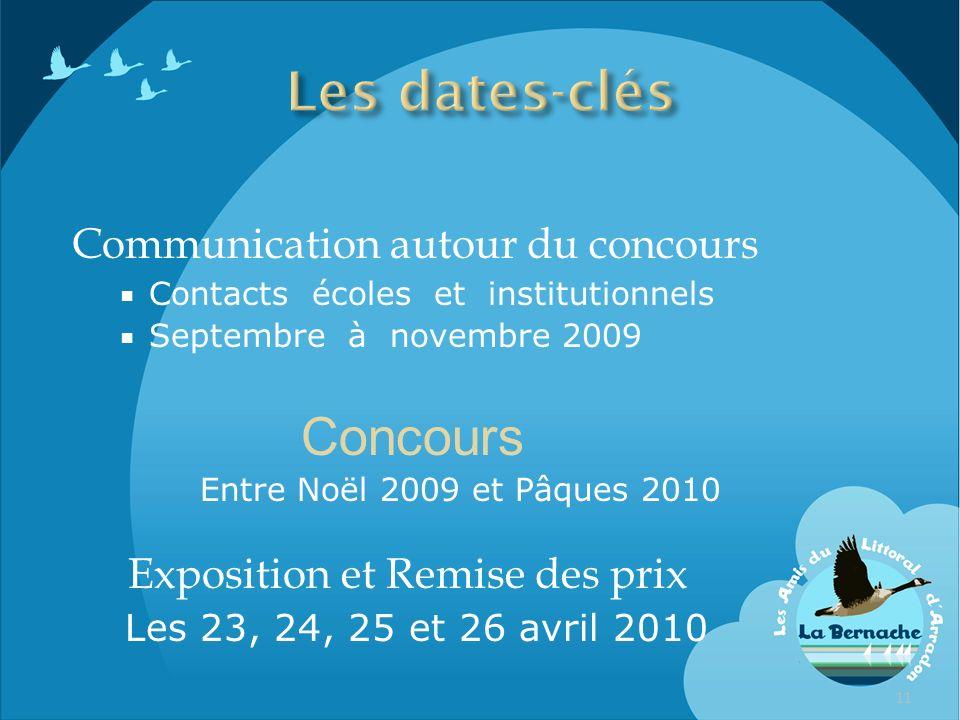 Les dates-clés Communication autour du concours Concours