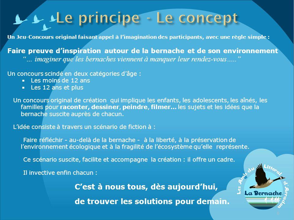 Le principe - Le concept