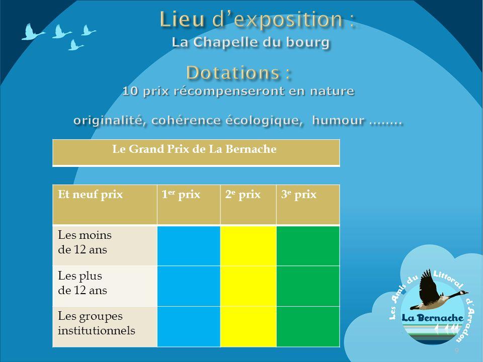 Lieu d'exposition :: La Chapelle du bourg Dotations : 10 prix récompenseront en nature originalité, cohérence écologique, humour ……..