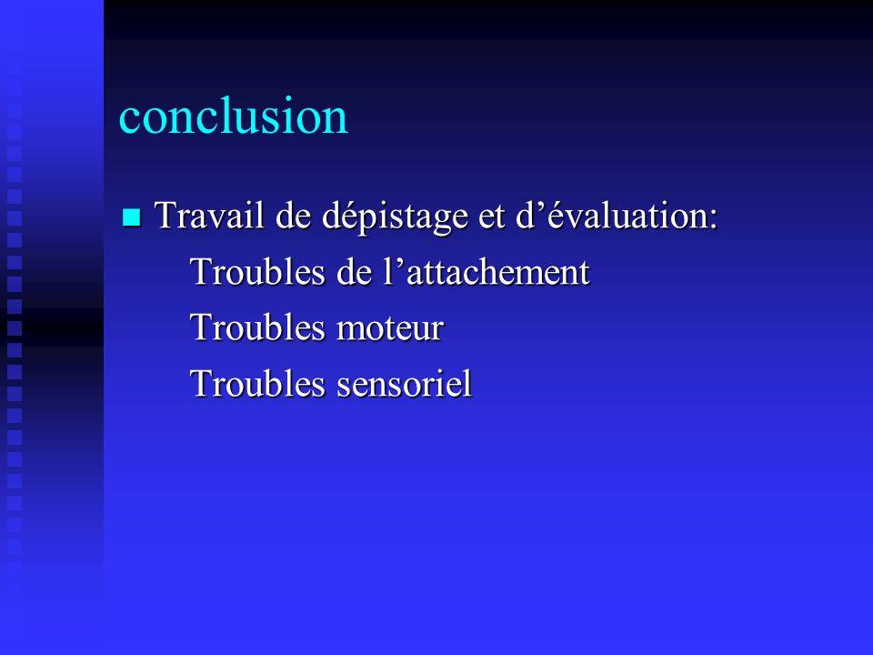 conclusion Travail de dépistage et d'évaluation:
