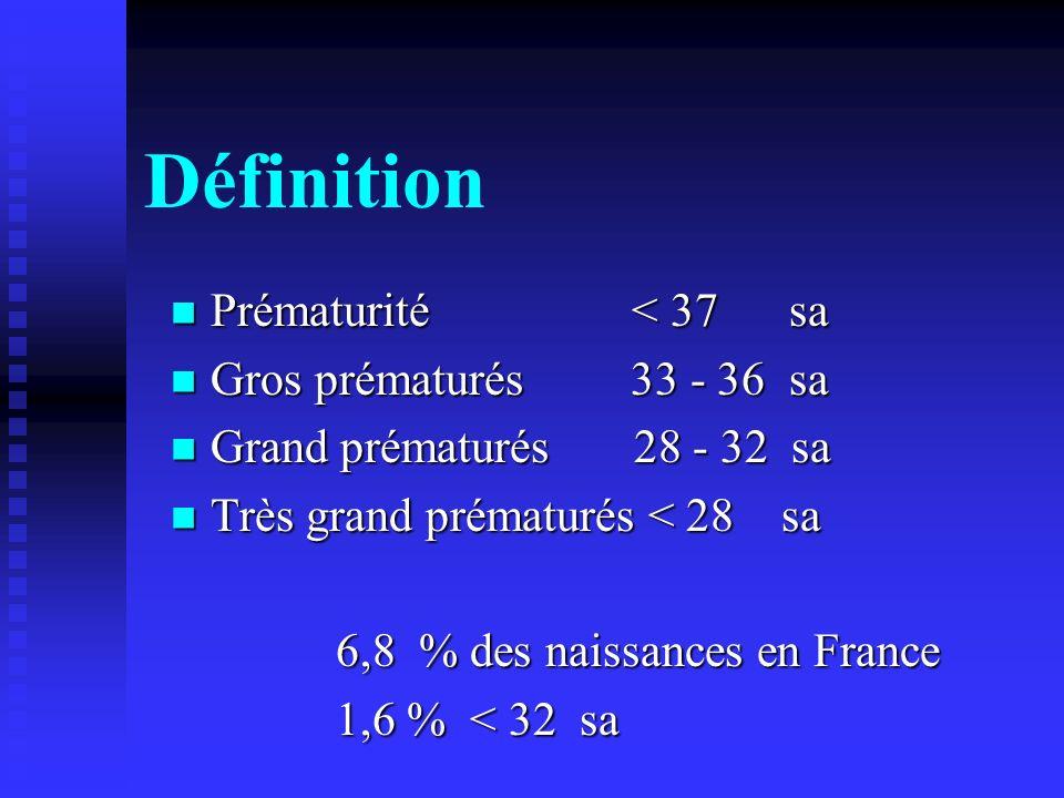Définition Prématurité < 37 sa Gros prématurés 33 - 36 sa