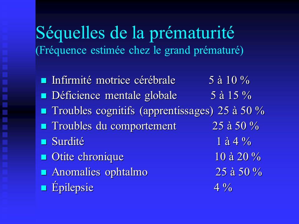 Séquelles de la prématurité (Fréquence estimée chez le grand prématuré)