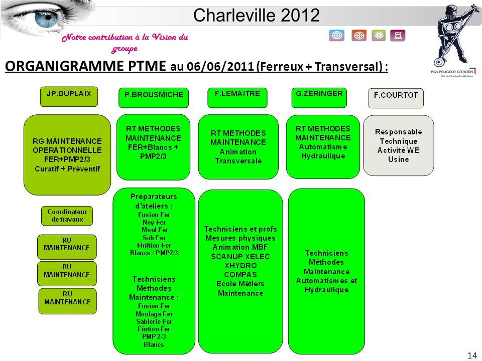 ORGANIGRAMME PTME au 06/06/2011 (Ferreux + Transversal) :