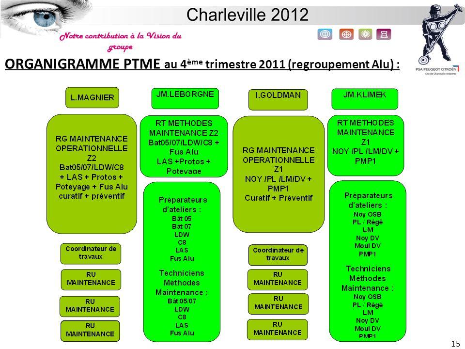 ORGANIGRAMME PTME au 4ème trimestre 2011 (regroupement Alu) :