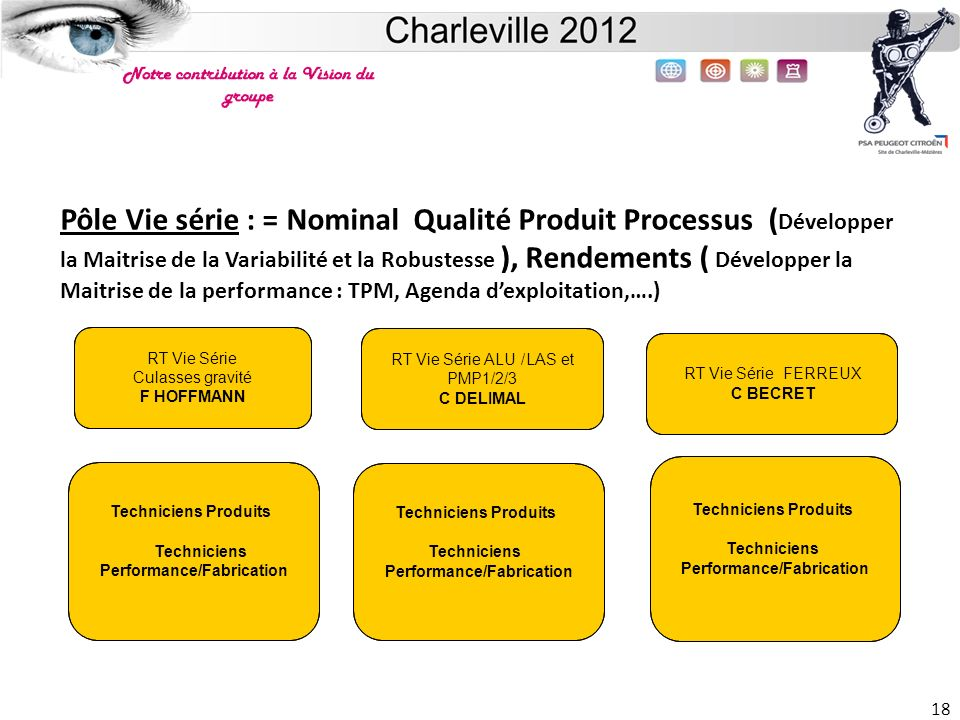 Pôle Vie série : = Nominal Qualité Produit Processus (Développer la Maitrise de la Variabilité et la Robustesse ), Rendements ( Développer la Maitrise de la performance : TPM, Agenda d'exploitation,….)