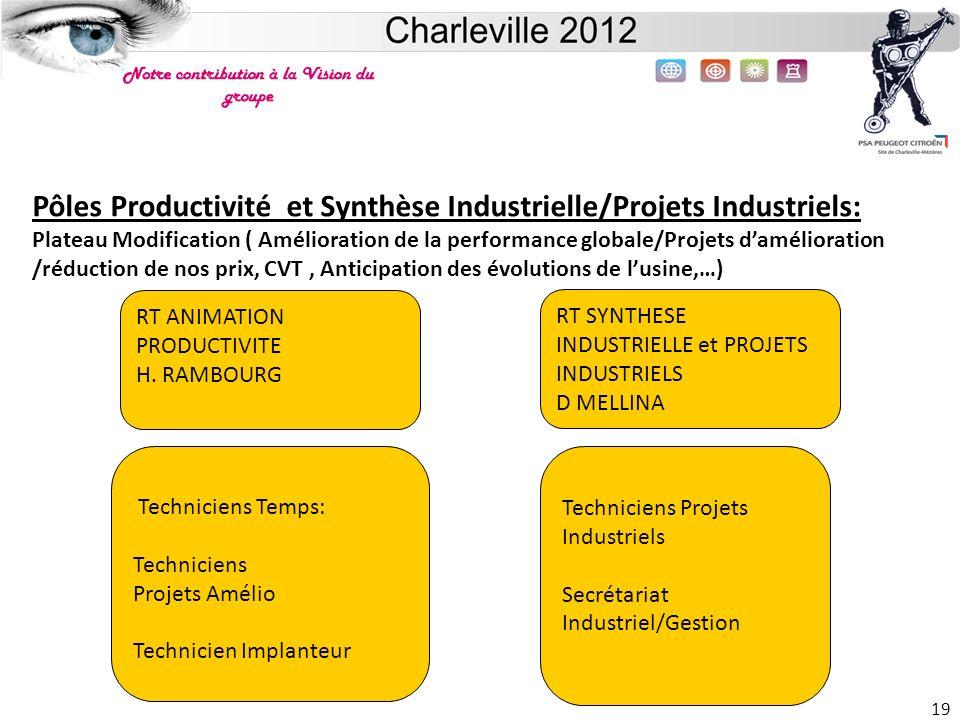 Pôles Productivité et Synthèse Industrielle/Projets Industriels: Plateau Modification ( Amélioration de la performance globale/Projets d'amélioration /réduction de nos prix, CVT , Anticipation des évolutions de l'usine,…)