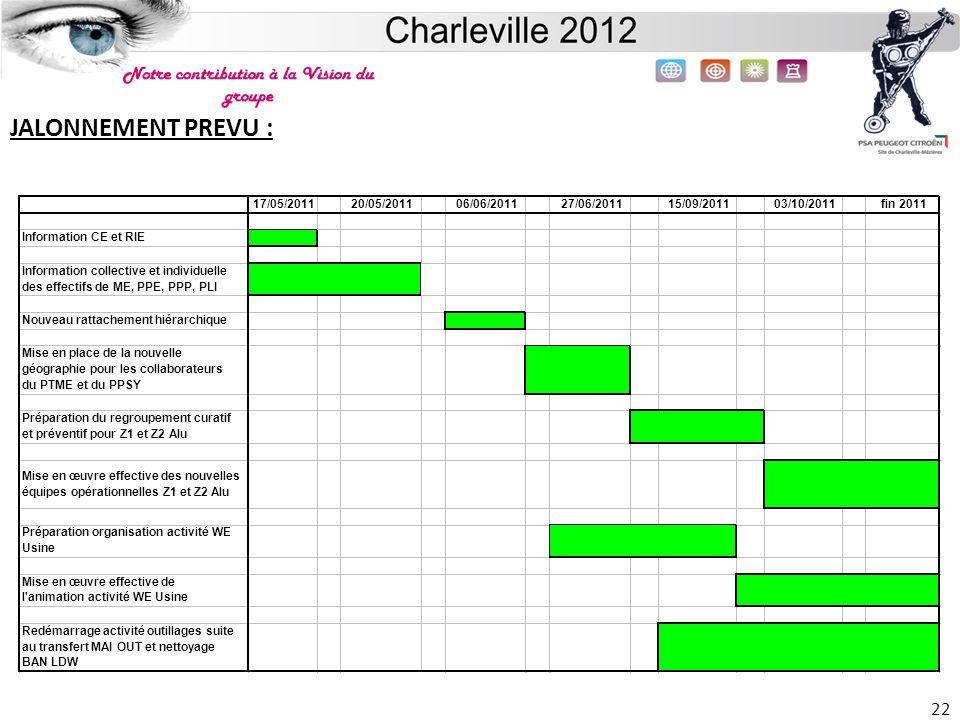JALONNEMENT PREVU : 17/05/2011 20/05/2011 06/06/2011 27/06/2011