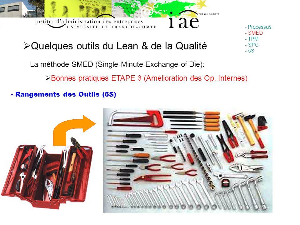 Quelques outils du Lean & de la Qualité