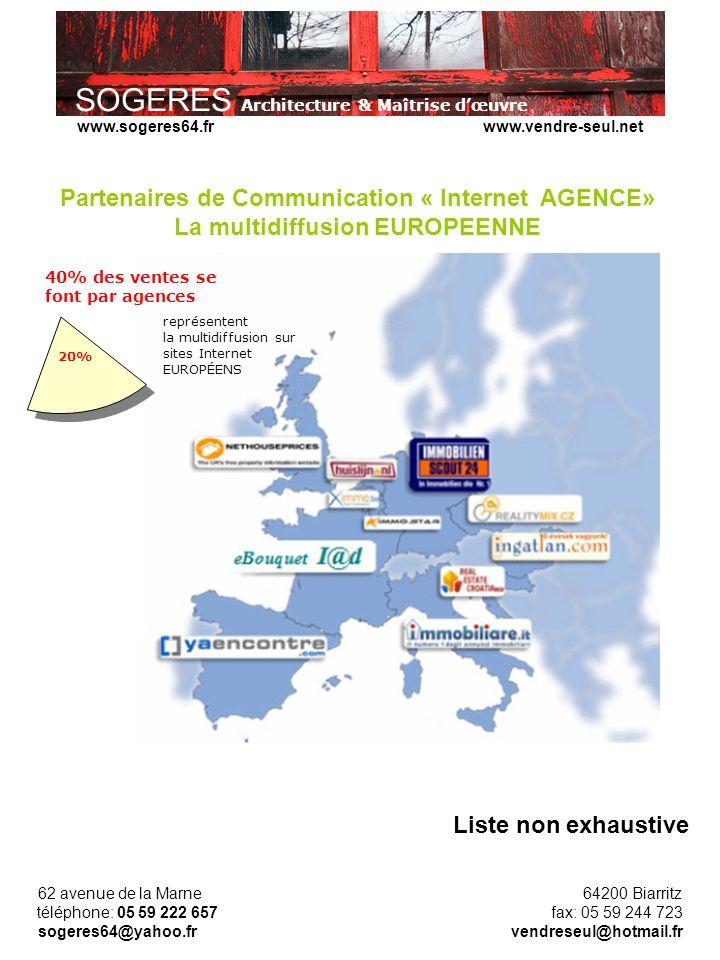 Partenaires de Communication « Internet AGENCE»