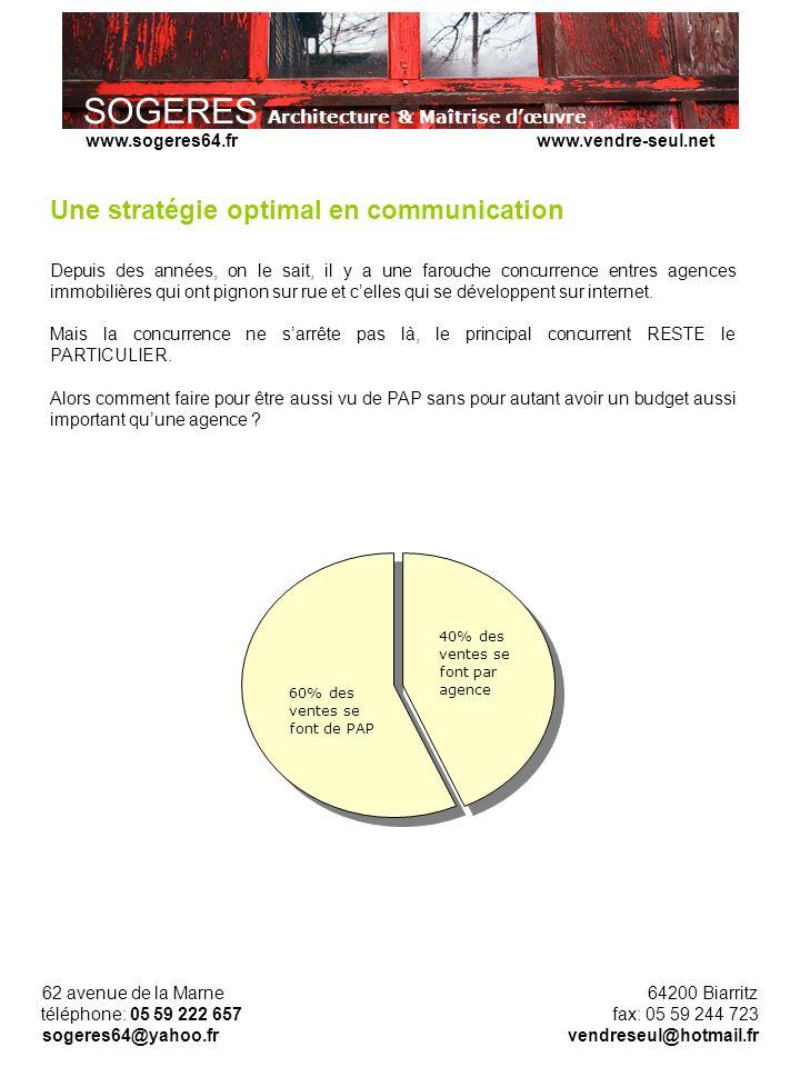 Une stratégie optimal en communication