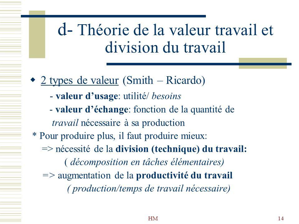 d- Théorie de la valeur travail et division du travail