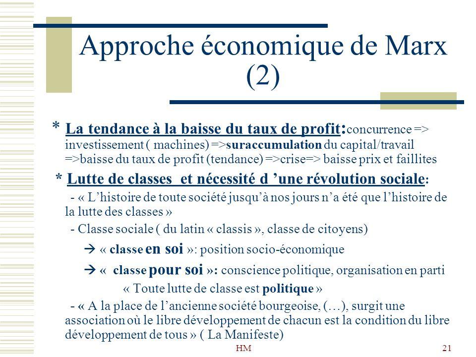 Approche économique de Marx (2)