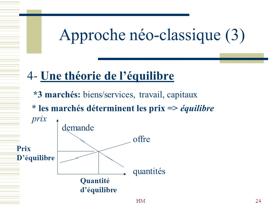 Approche néo-classique (3)