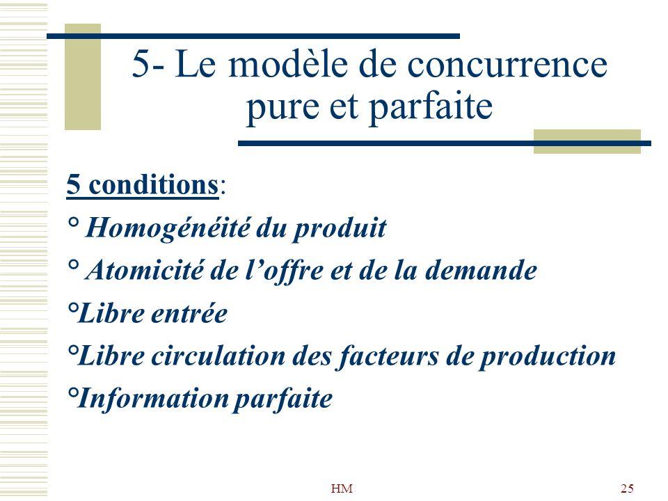 5- Le modèle de concurrence pure et parfaite