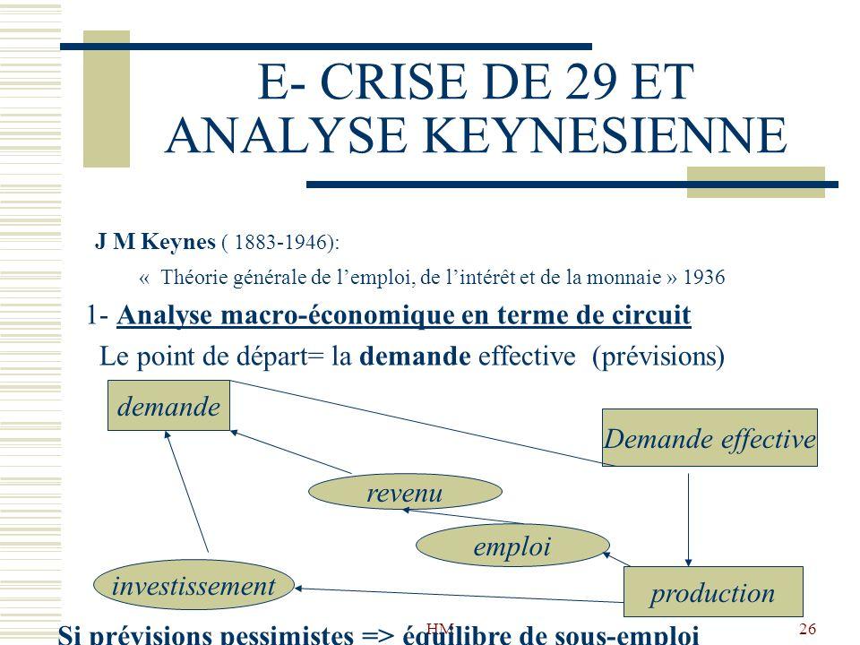 E- CRISE DE 29 ET ANALYSE KEYNESIENNE
