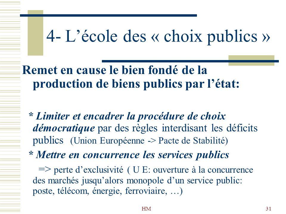 4- L'école des « choix publics »