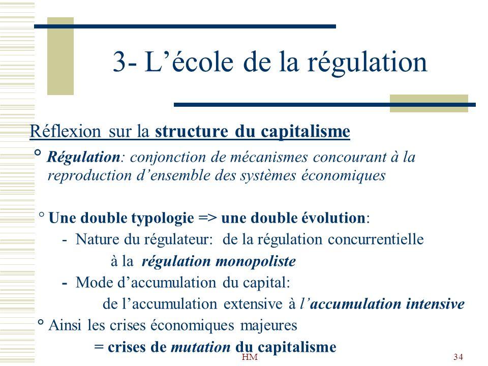 3- L'école de la régulation