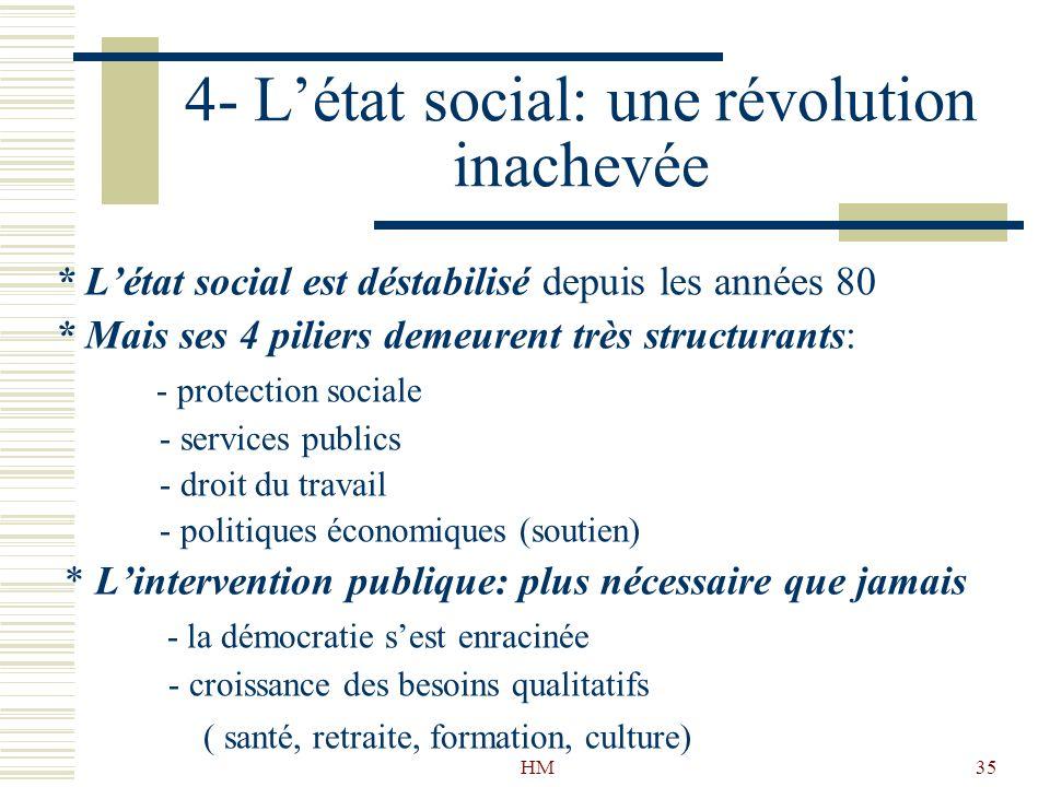 4- L'état social: une révolution inachevée