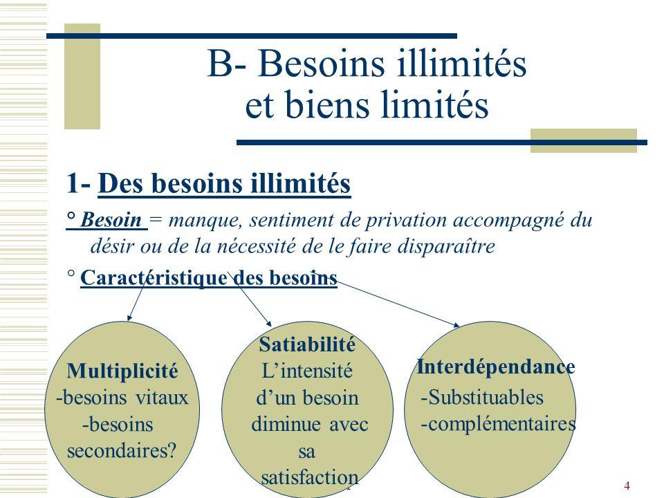 B- Besoins illimités et biens limités