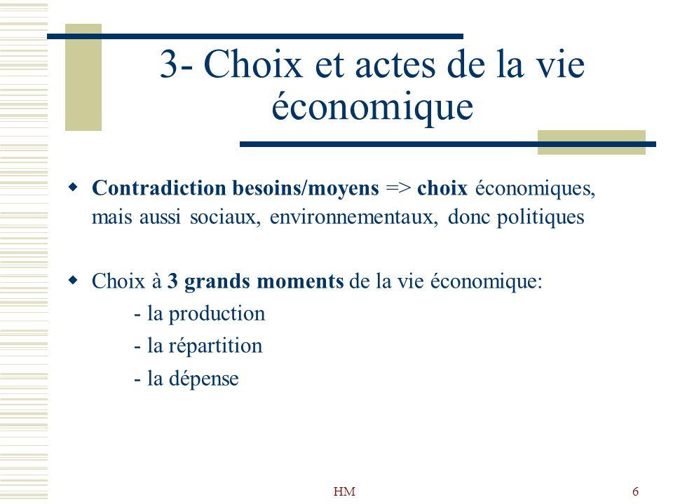 3- Choix et actes de la vie économique