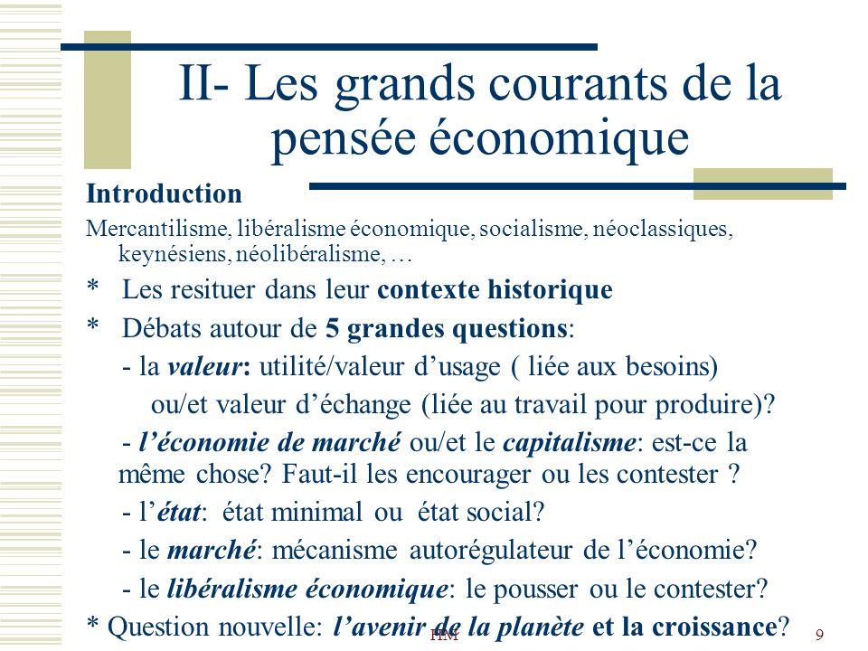 II- Les grands courants de la pensée économique
